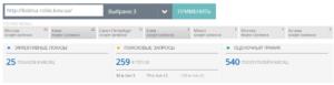 индекс сайта